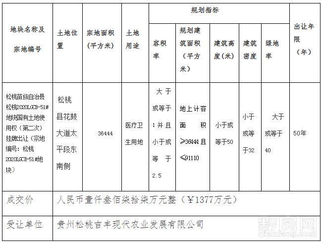 松桃县成交5.png