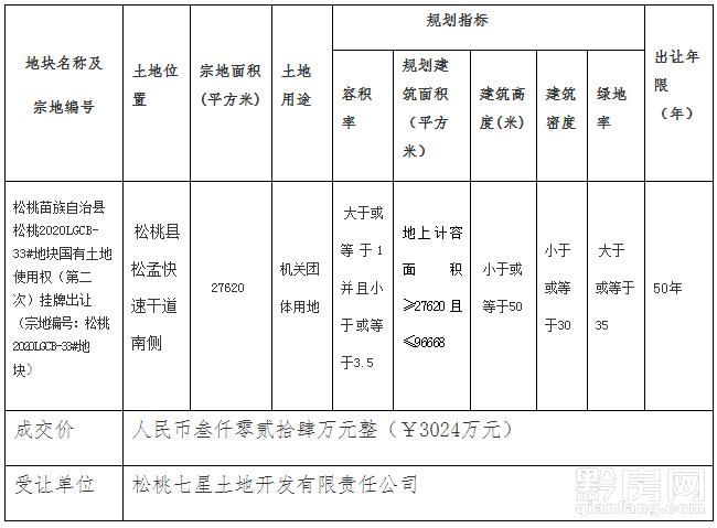 松桃县成交2.png