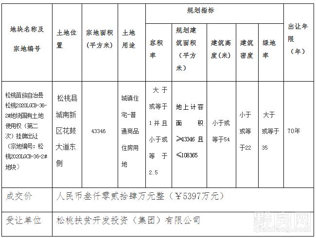松桃县成交3.png