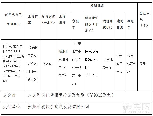 松桃县成交1.png