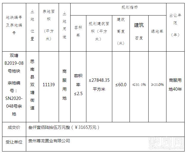 思南成交38.png
